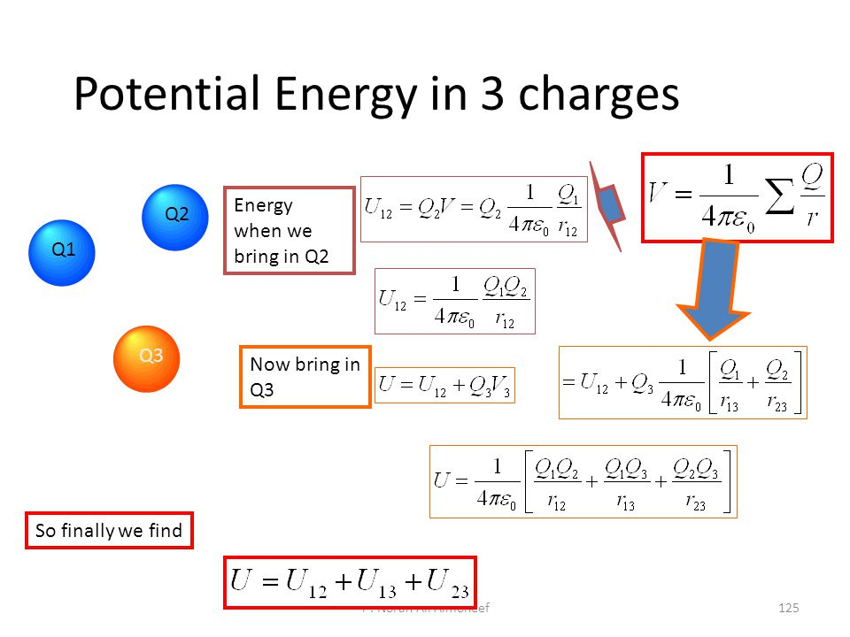 124 Electric Potential of a single charge + if V = 0 at r A =  E B A It can be shown that Remember that so This looks a bit like the formulae for the