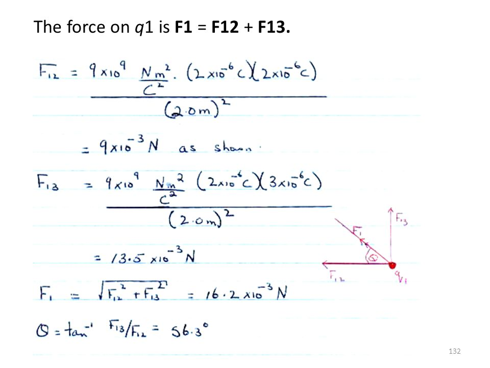 T. Norah Ali Almoneef131 Example: Consider three point charges q 1 = q 2 = 2.0  C and q 3 = -3  C which are placed as shown. Calculate the net force