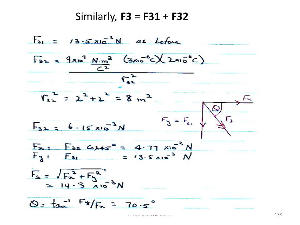T. Norah Ali Almoneef132 The force on q1 is F1 = F12 + F13.