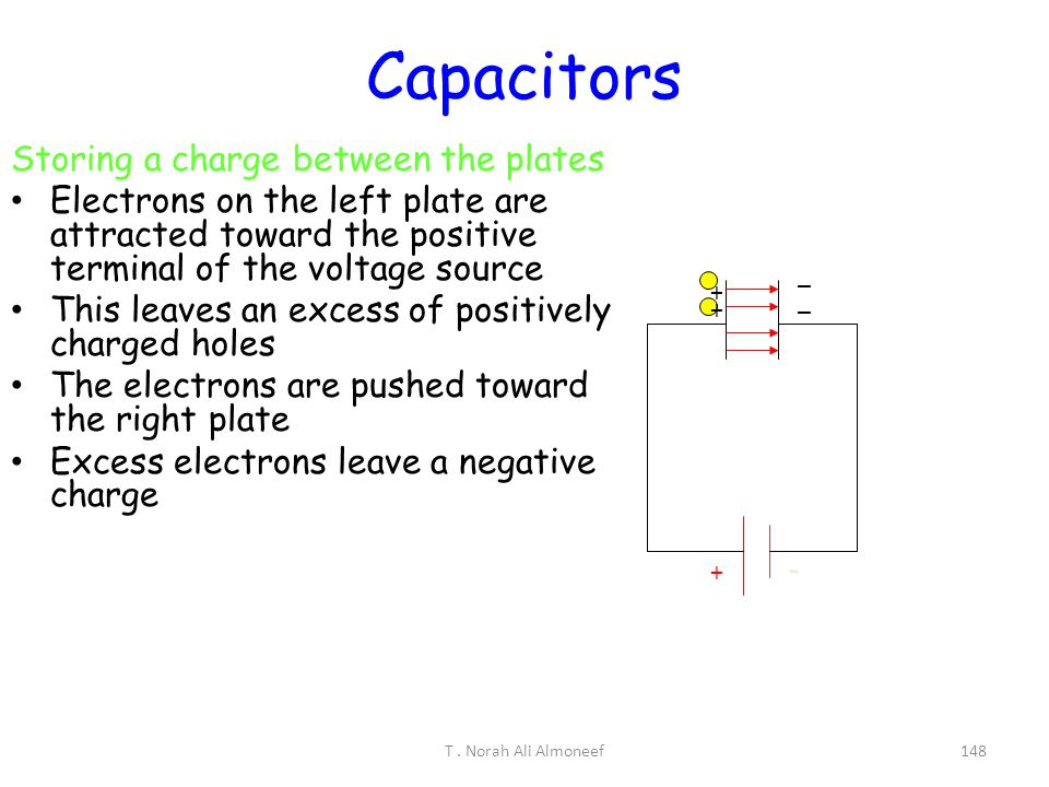 T. Norah Ali Almoneef147 Parallel-Plate Capacitor The capacitor consists of two parallel plates Each have area A They are separated by a distance d Th