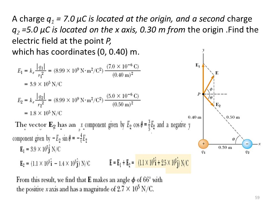 T. Norah Ali Almoneef58 Determine the point (other than infinity) at which the total electric field is zero we will call the position of the negative