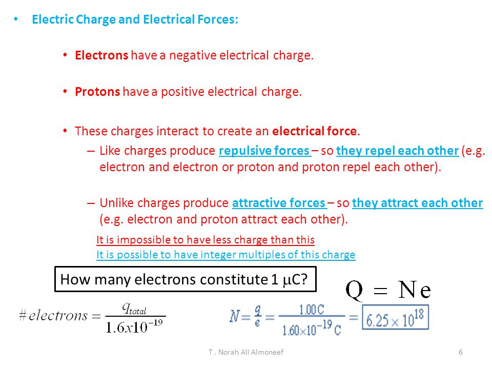 T. Norah Ali Almoneef5 Charge Properties CONSERVATION OF ELECTRIC CHARGE – Charge is not created or destroyed, only transferred., however, it can be t