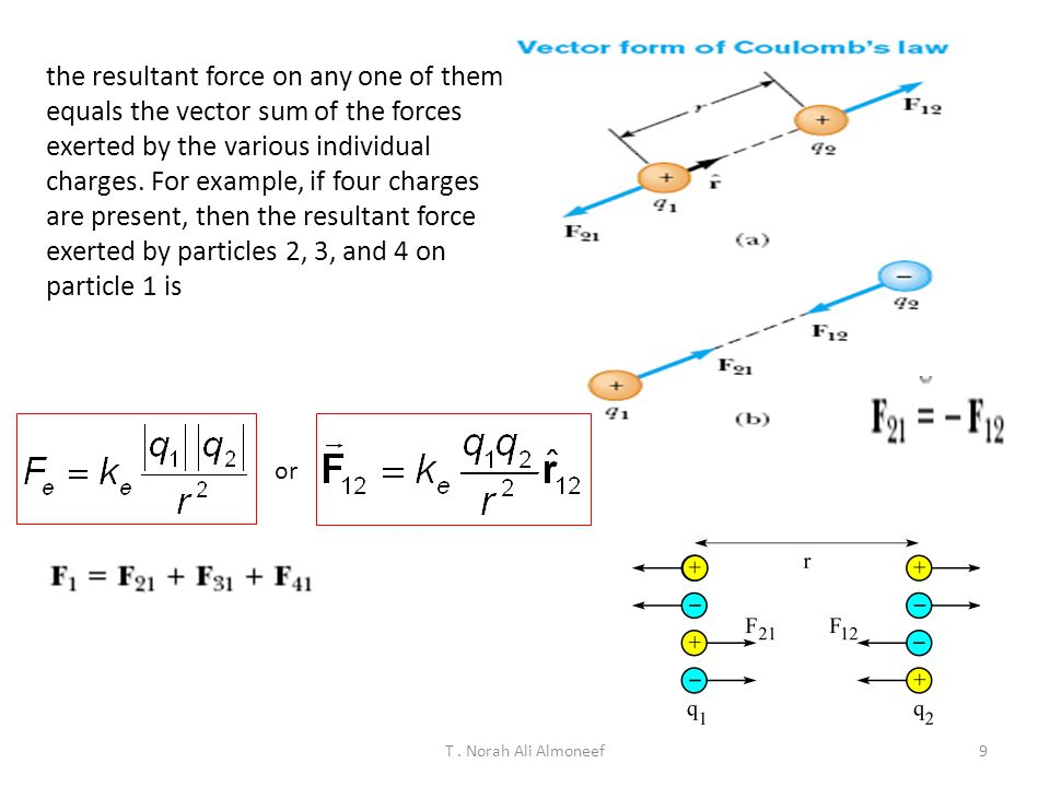 """8 The coulomb constant is also written as  0 is the """"electric permittivity of vacuum"""" – A fundamental constant of nature According to the superpositi"""