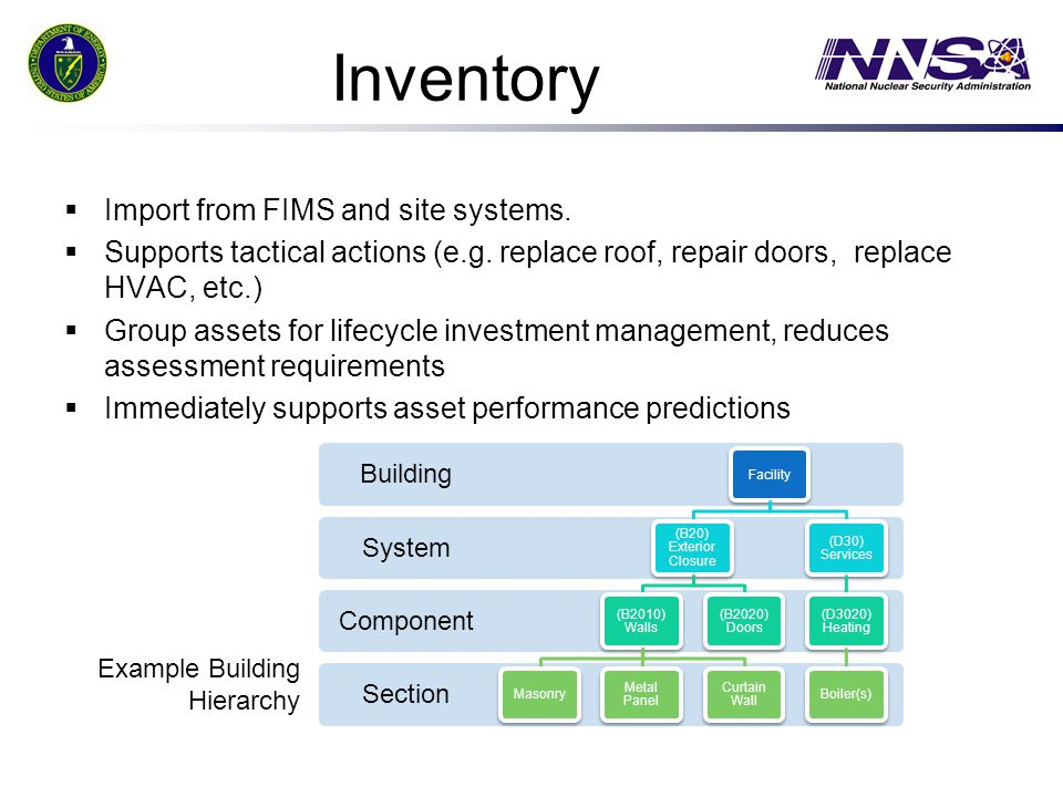 Inventory  Import from FIMS and site systems.  Supports tactical actions (e.g. replace roof, repair doors, replace HVAC, etc.)  Group assets for li