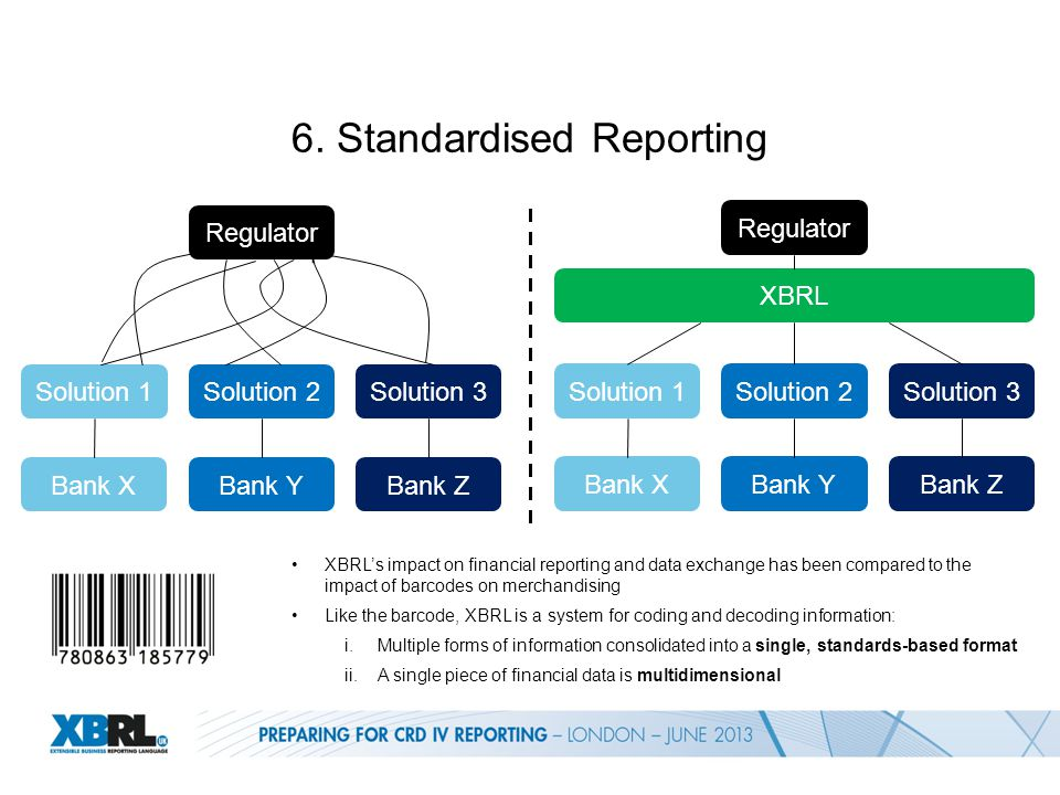 6. Standardised Reporting Solution 1Solution 2Solution 3 Regulator Bank YBank XBank Z Solution 1Solution 2Solution 3 Bank YBank XBank Z XBRL Regulator