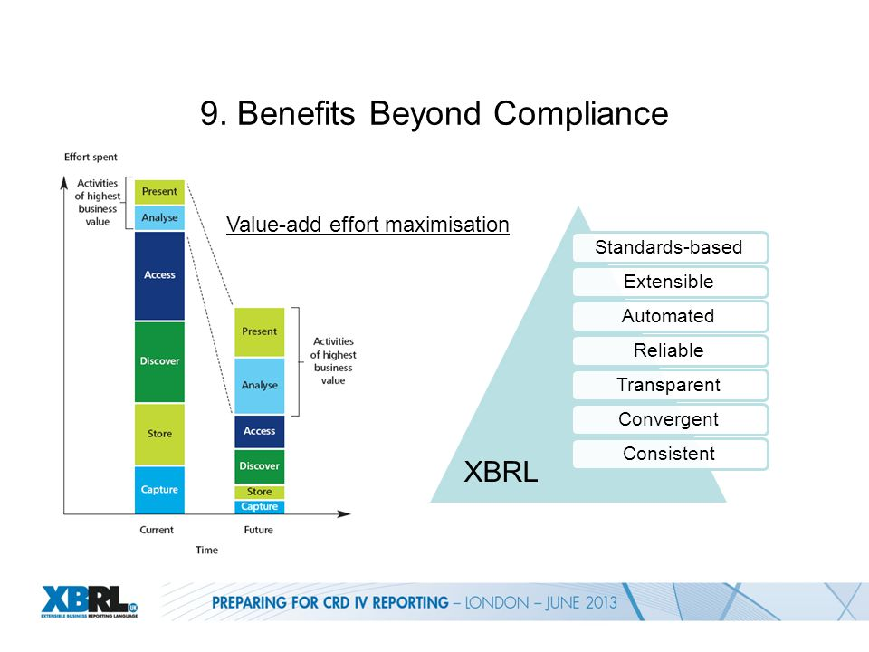 9. Benefits Beyond Compliance Standards-basedExtensibleAutomatedReliableTransparentConvergentConsistent XBRL Value-add effort maximisation