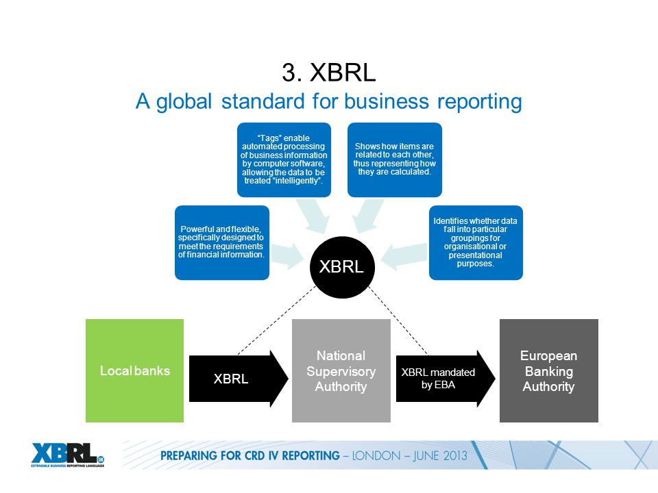 3. XBRL A global standard for business reporting XBRL Powerful and flexible, specifically designed to meet the requirements of financial information.