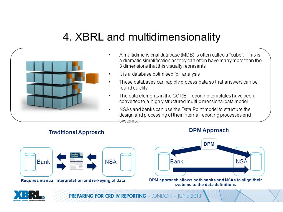 4. XBRL and multidimensionality A multidimensional database (MDB) is often called a cube .