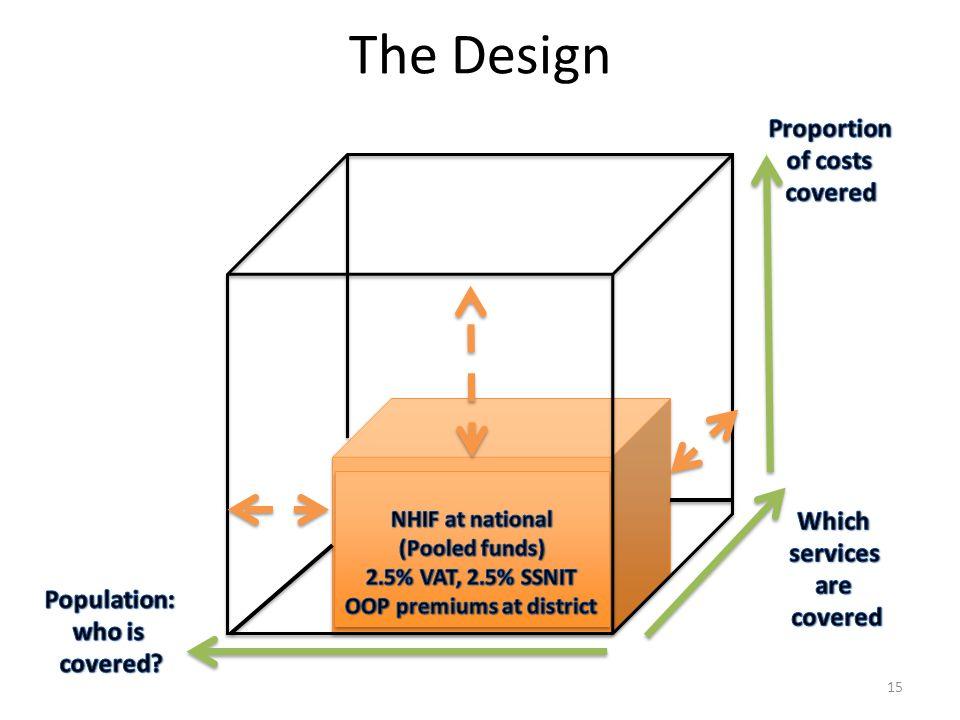 The Design 15