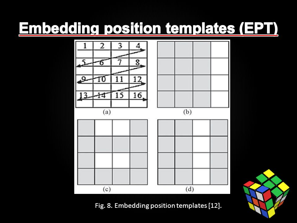 Fig. 8. Embedding position templates [12].