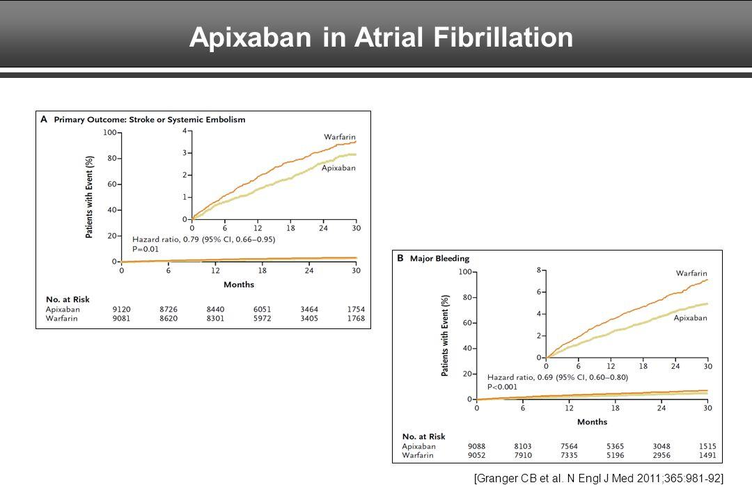 Apixaban in Atrial Fibrillation [Granger CB et al. N Engl J Med 2011;365:981-92]
