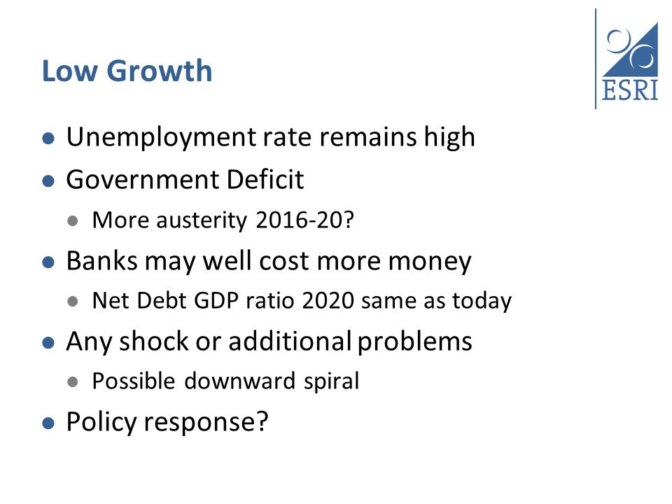 Low Growth Unemployment rate remains high Government Deficit More austerity 2016-20.