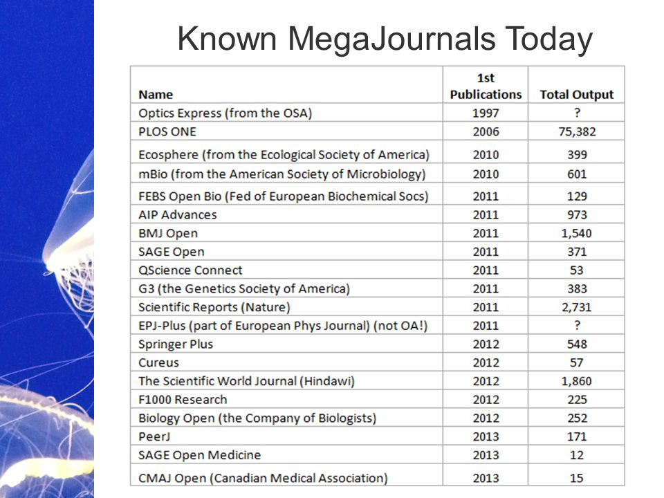 Academic Publishing is Evolving… Known MegaJournals Today