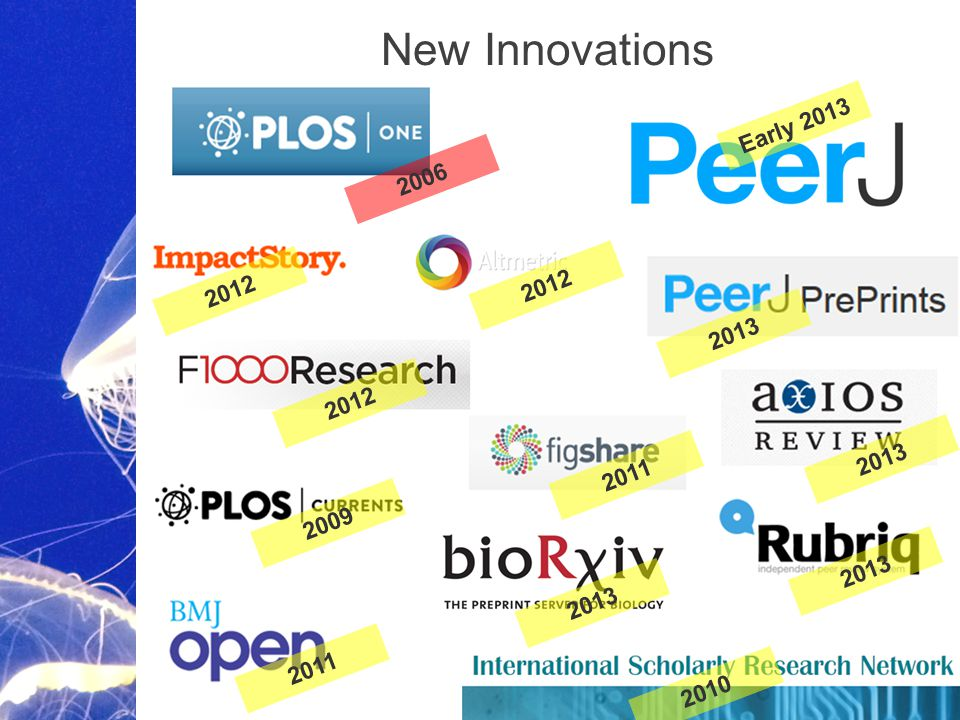 Academic Publishing is Evolving… New Innovations 2013 Early 2013 2012 2006 2009 2011 2010 2013 2011 2012 2013 2012