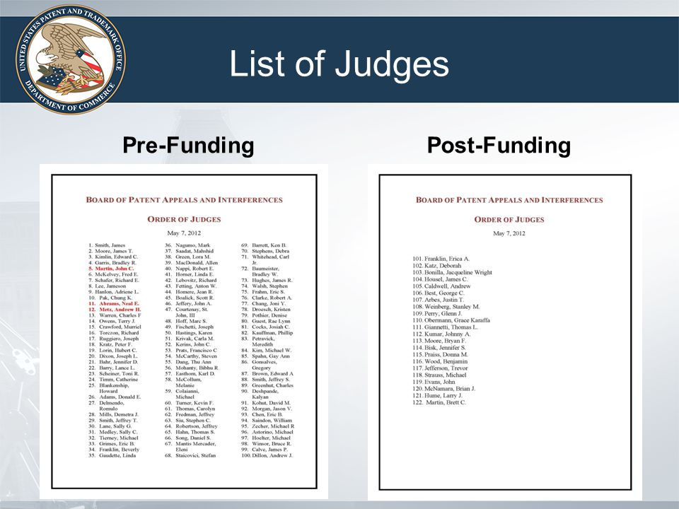 List of Judges Pre-Funding Post-Funding