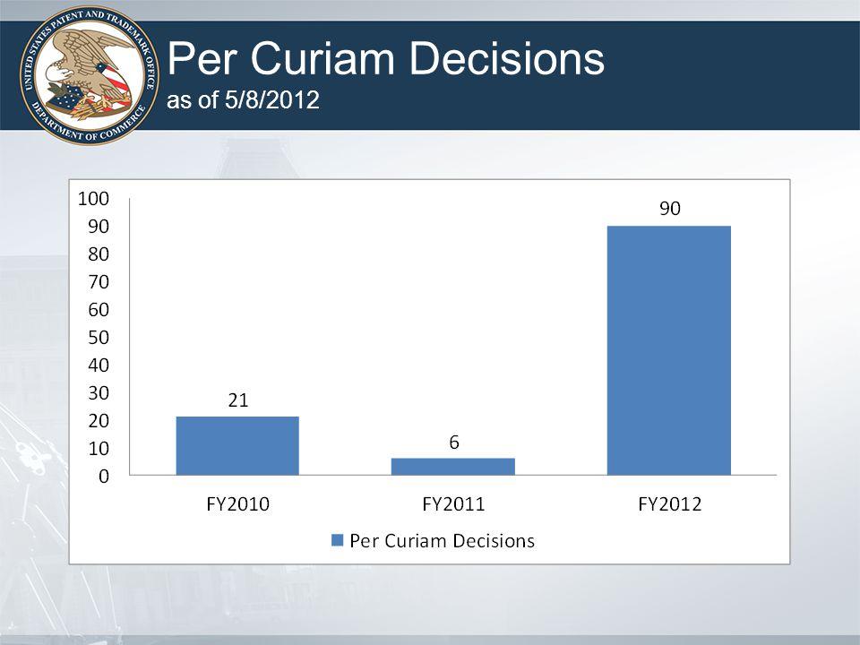 Per Curiam Decisions as of 5/8/2012