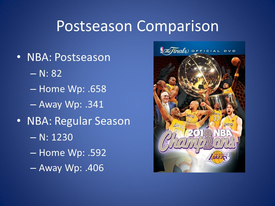 Postseason Comparison NBA: Postseason – N: 82 – Home Wp:.658 – Away Wp:.341 NBA: Regular Season – N: 1230 – Home Wp:.592 – Away Wp:.406