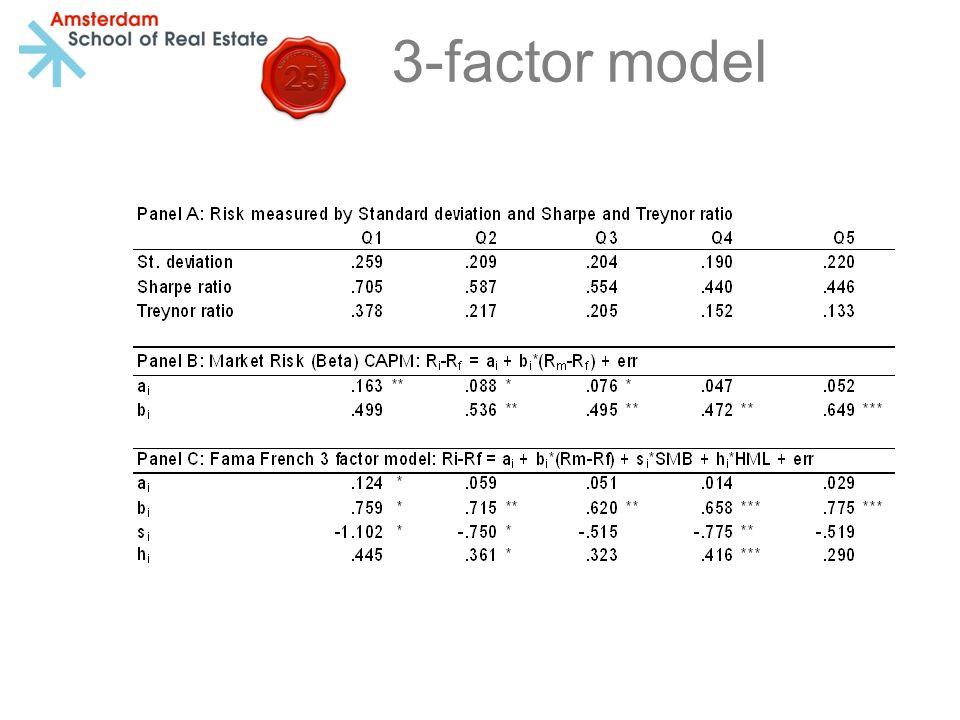 3-factor model