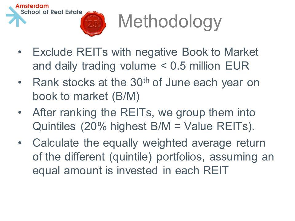 Methodology Book to Market multiple 1.00 Highest Lowest 0.00 Discount to NAV Premium to NAV 30 June
