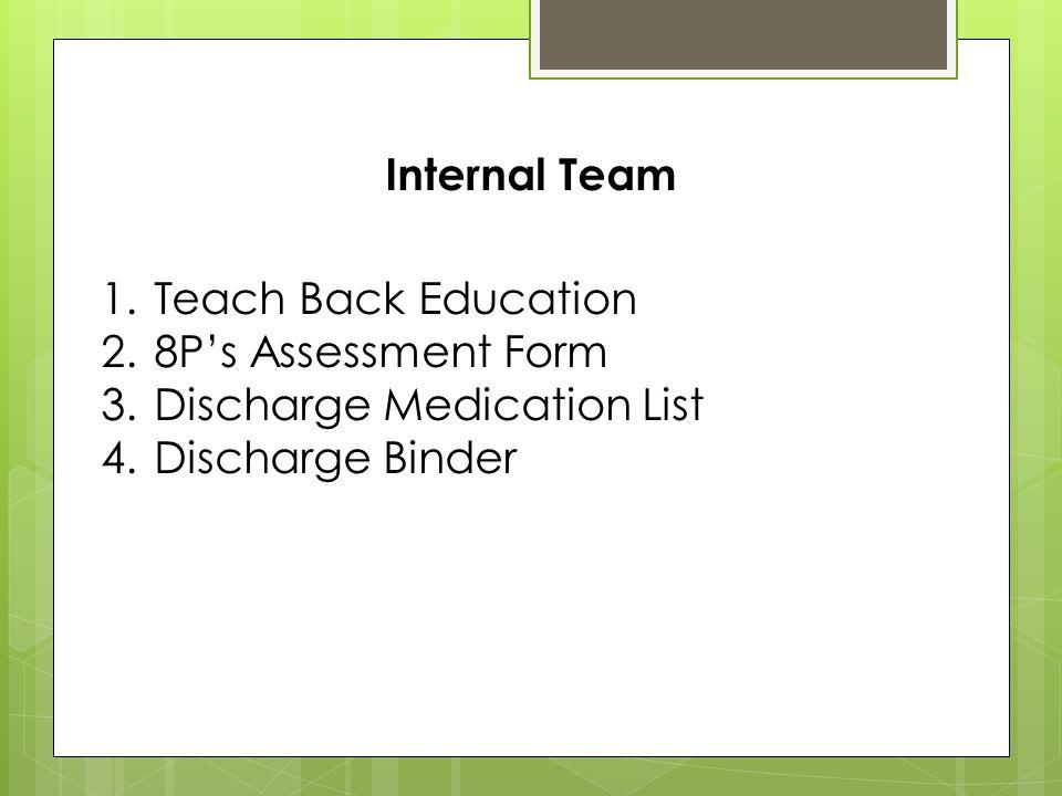 Internal Team 1.Teach Back Education 2.8P's Assessment Form 3.Discharge Medication List 4.Discharge Binder