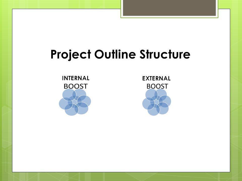 Project Outline Structure INTERNAL EXTERNAL
