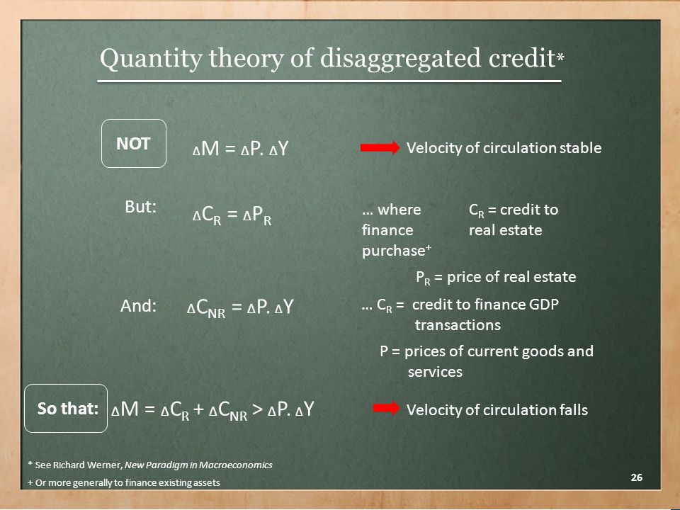 Explaining instability and secular stagnation | 26 Quantity theory of disaggregated credit * NOT But: So that: And: ∆ M = ∆ P.