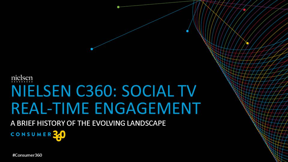A BRIEF HISTORY OF THE EVOLVING LANDSCAPE NIELSEN C360: SOCIAL TV REAL-TIME ENGAGEMENT #Consumer360