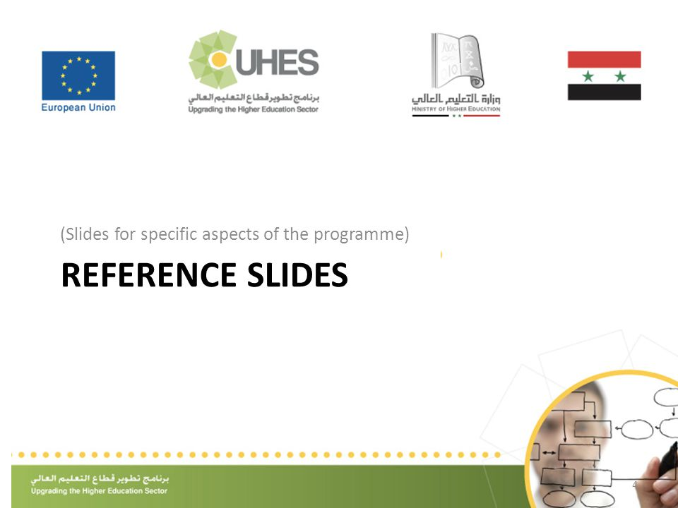 REFERENCE SLIDES (Slides for specific aspects of the programme) 4