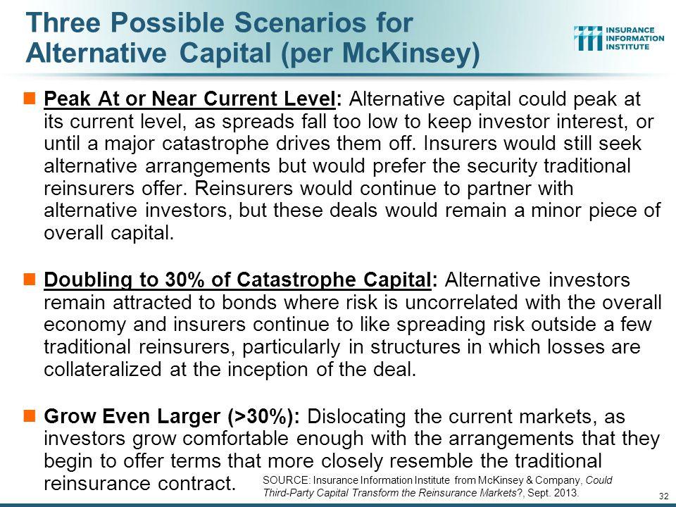 12/01/09 - 9pmeSlide – P6466 – The Financial Crisis and the Future of the P/C 32 Three Possible Scenarios for Alternative Capital (per McKinsey) Peak
