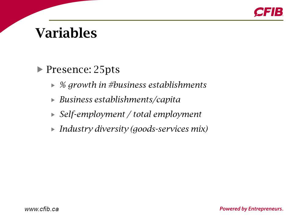 Variables Presence: 25pts  % growth in #business establishments  Business establishments/capita  Self-employment / total employment  Industry diversity (goods-services mix)