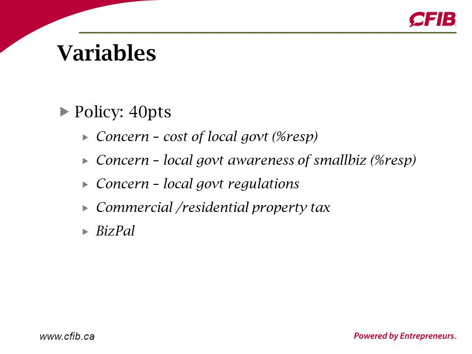 Variables Policy: 40pts  Concern – cost of local govt (%resp)  Concern – local govt awareness of smallbiz (%resp)  Concern – local govt regulations  Commercial /residential property tax  BizPal