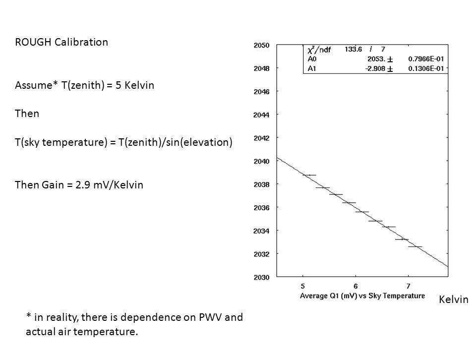 ROUGH Calibration Assume* T(zenith) = 5 Kelvin Then T(sky temperature) = T(zenith)/sin(elevation) Then Gain = 2.9 mV/Kelvin * in reality, there is dependence on PWV and actual air temperature.