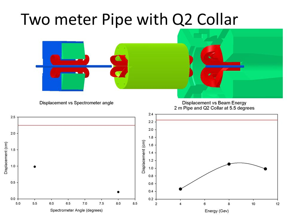 Two meter Pipe with Q2 Collar