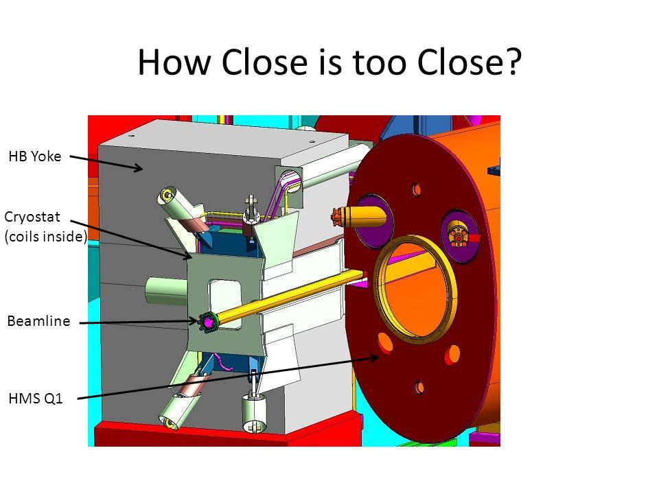 How Close is too Close HB Yoke Cryostat (coils inside) Beamline HMS Q1