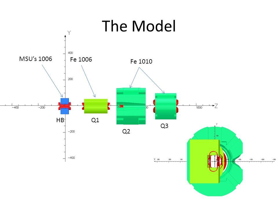 The Model MSU's 1006 Fe 1006 Fe 1010 HBQ1 Q2 Q3