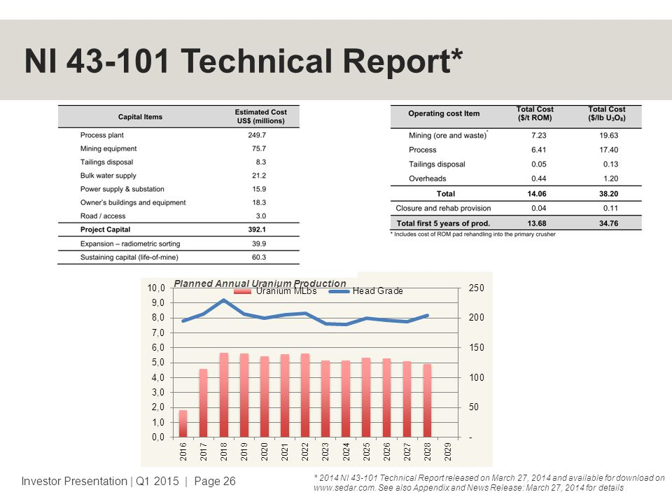 NI 43-101 Technical Report* Investor Presentation   Q1 2015   Page 26 * 2014 NI 43-101 Technical Report released on March 27, 2014 and available for download on www.sedar.com.