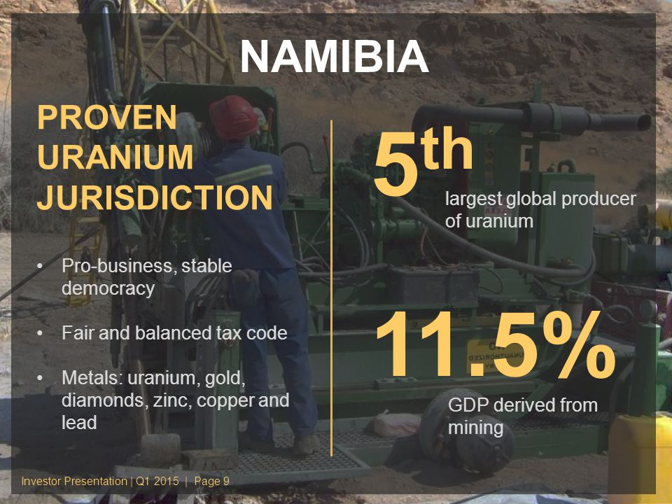 PROVEN URANIUM JURISDICTION Pro-business, stable democracy Fair and balanced tax code Metals: uranium, gold, diamonds, zinc, copper and lead 5 th largest global producer of uranium GDP derived from mining 11.5% Investor Presentation | Q1 2015 | Page 9 NAMIBIA