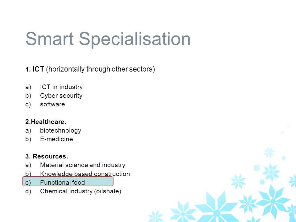Smart Specialisation 1.