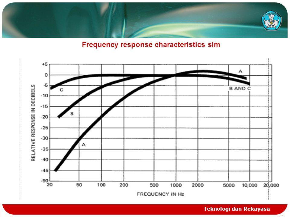 Teknologi dan Rekayasa Frequency response characteristics slm