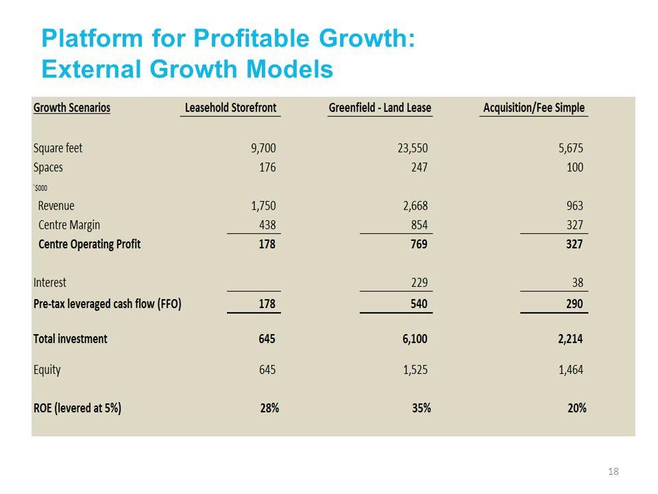 18 Platform for Profitable Growth: External Growth Models