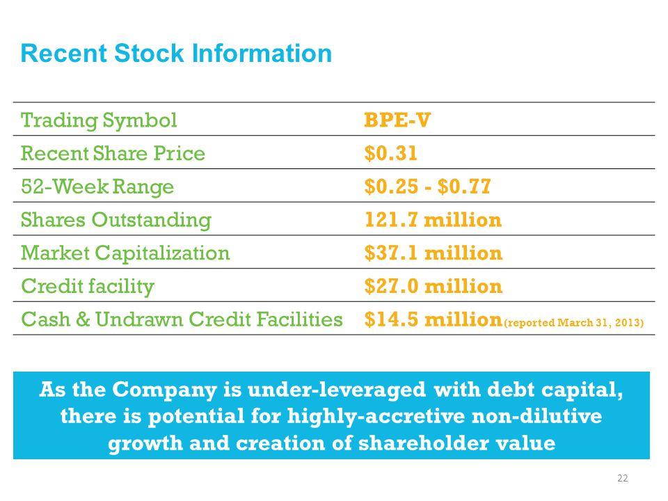 Trading SymbolBPE-V Recent Share Price$0.31 52-Week Range$0.25 - $0.77 Shares Outstanding121.7 million Market Capitalization$37.1 million Credit facil