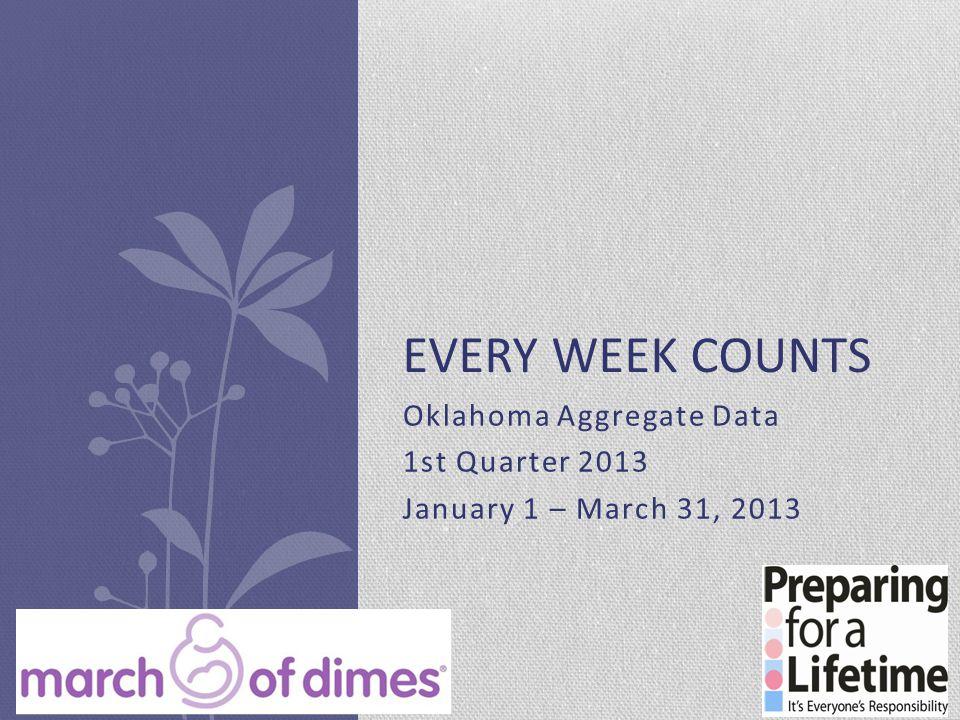 5% Benchmark TJC Perinatal Care Core Measure (PC-01) – Rate By Quarter