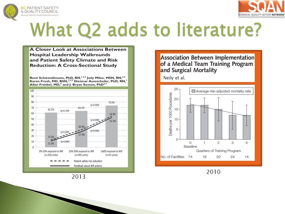 2013 2010 Neily et al.