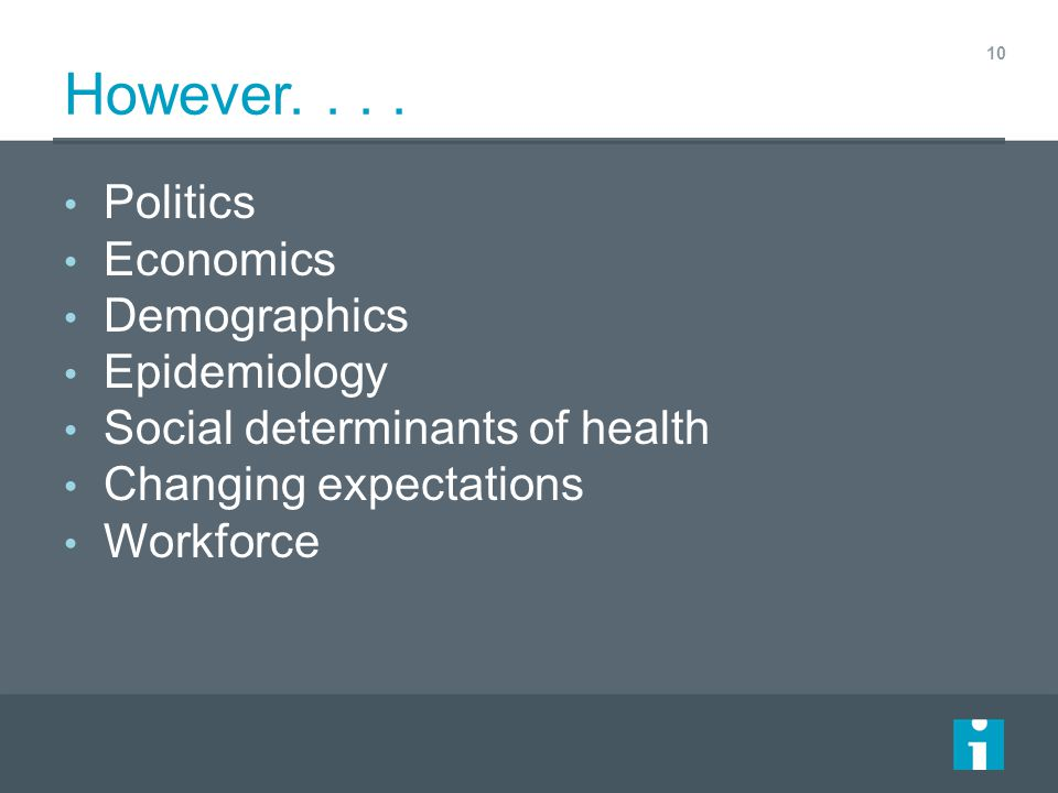 However.... Politics Economics Demographics Epidemiology Social determinants of health Changing expectations Workforce 10