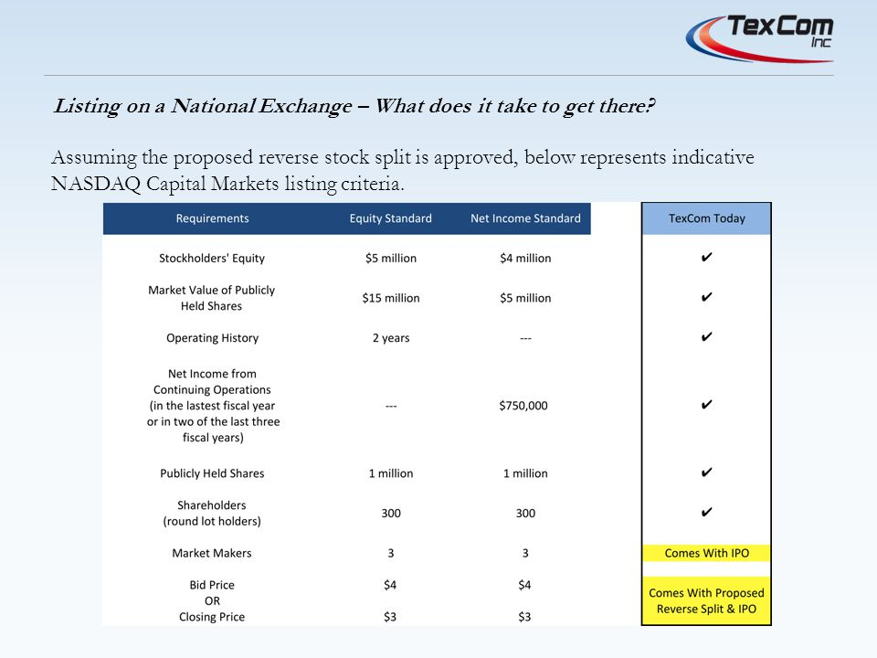Listing on a National Exchange – What does it take to get there.
