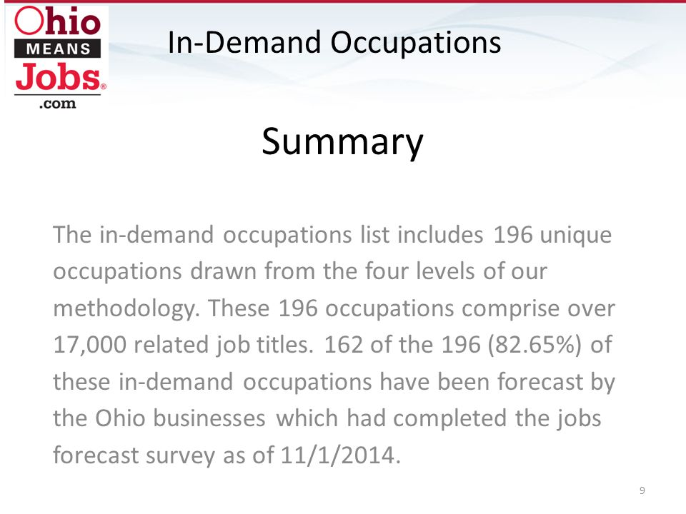 Summary The in-demand occupations list includes 196 unique occupations drawn from the four levels of our methodology. These 196 occupations comprise o