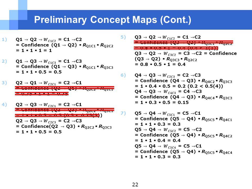 Preliminary Concept Maps (Cont.) 22