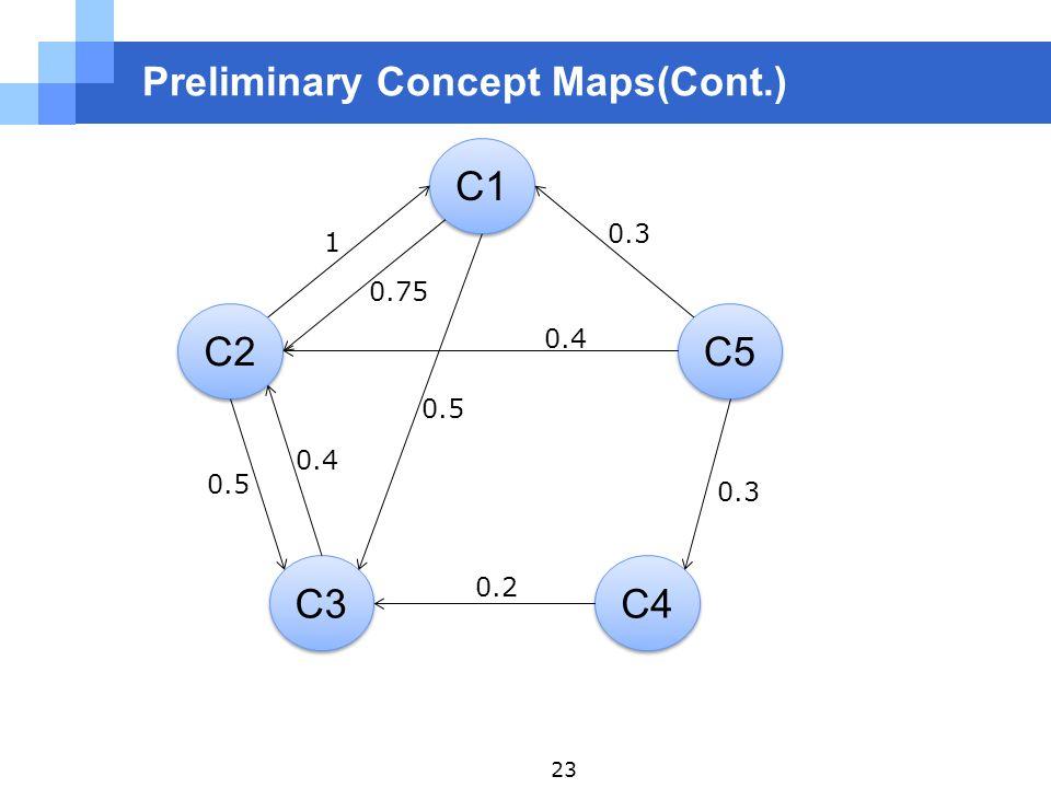Preliminary Concept Maps(Cont.) C1 C2 C3 C4 C5 1 0.75 0.3 0.4 0.5 0.4 0.2 0.5 23