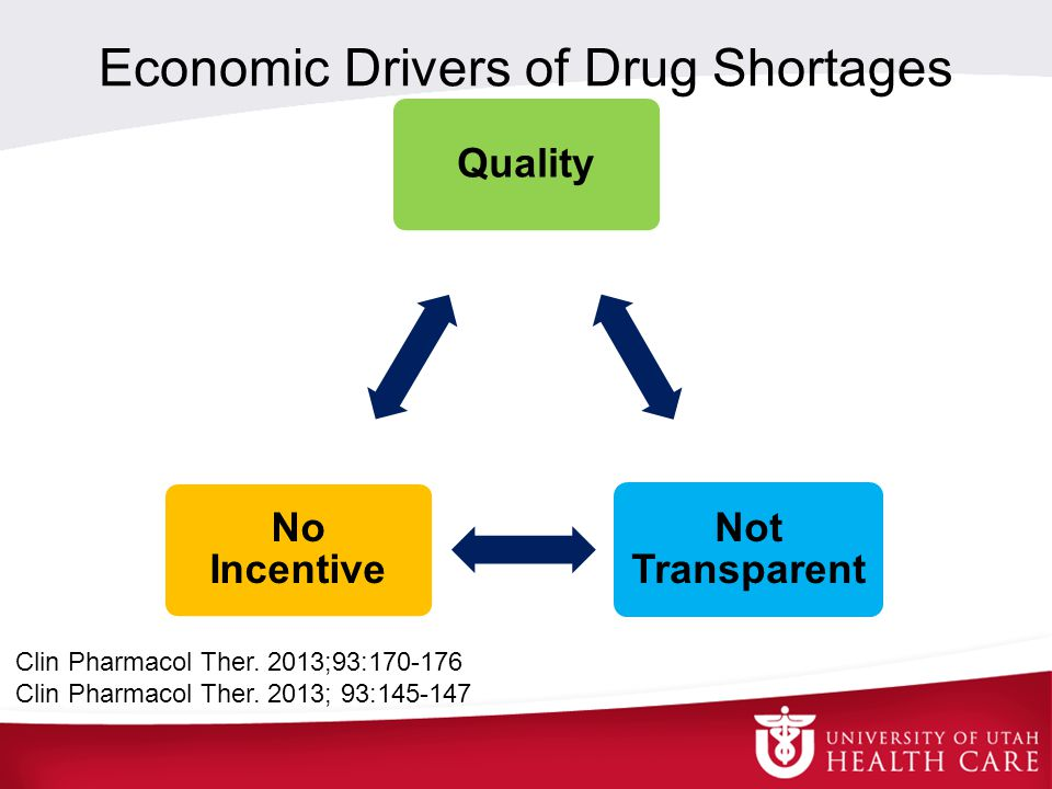 Economic Drivers of Drug Shortages Quality Not Transparent No Incentive Clin Pharmacol Ther.