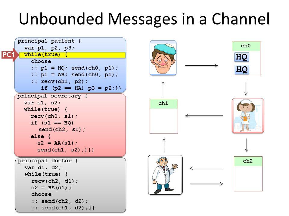 ch0 Unbounded Messages in a Channel PC1 principal patient { var p1, p2, p3; while(true) { choose :: p1 = HQ; send(ch0, p1); :: p1 = AR; send(ch0, p1); :: recv(ch1, p2); if (p2 == HA) p3 = p2;}} ch1 ch2 principal secretary { var s1, s2; while(true) { recv(ch0, s1); if (s1 == HQ) send(ch2, s1); else { s2 = AA(s1); send(ch1, s2);}}} principal doctor { var d1, d2; while(true) { recv(ch2, d1); d2 = HA(d1); choose :: send(ch2, d2); :: send(ch1, d2);}} HQ